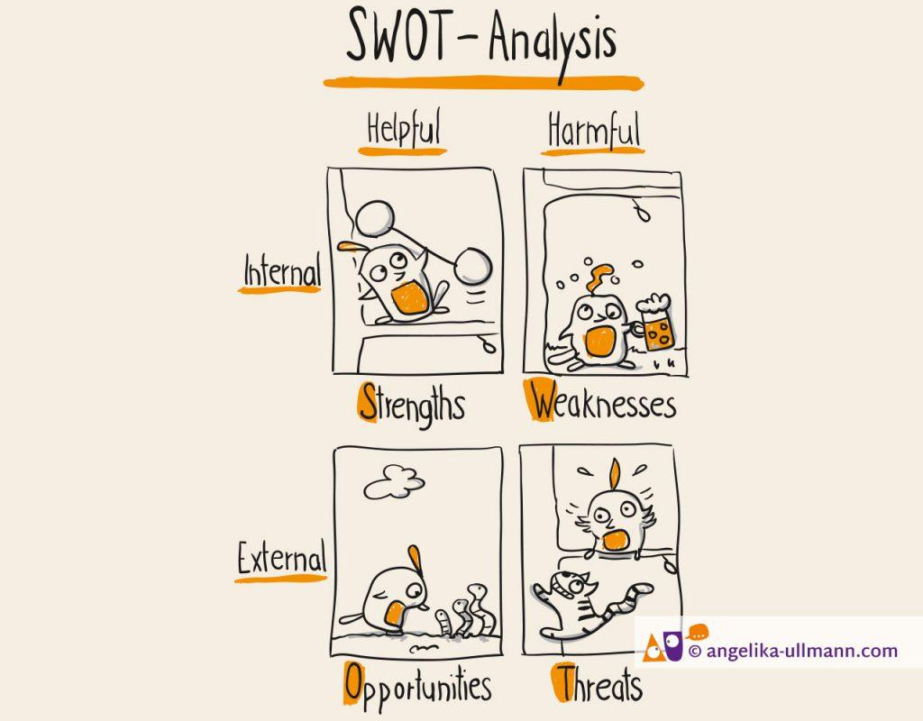 Comic Swot Analysis