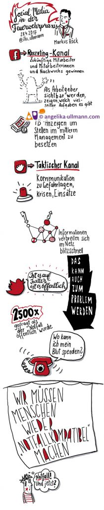 Infografik Feuerwehr Frankfurt