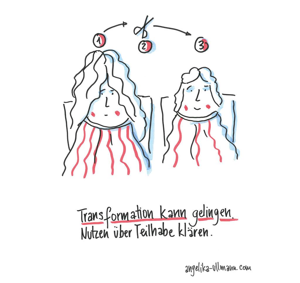 ullmann-graphic-recording-isoe-transformation-keynote-cartoons